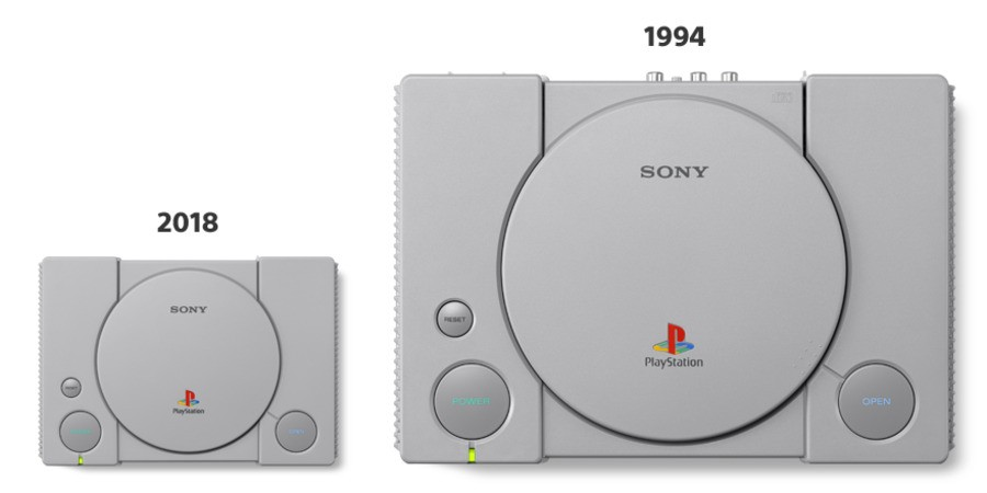 PlayStation Classic Release Date
