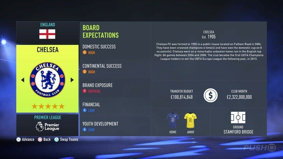 FIFA 22 All Starting Transfer Budgets in Career Mode Guide 1
