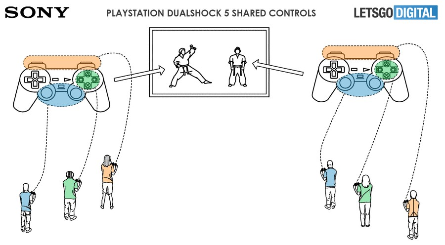 PS5 PlayStation 5 Shared Controls
