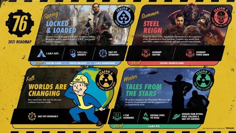 Fallout 76 PS5 PlayStation 5 1