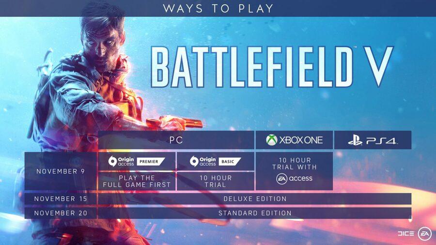 Battlefield V 5 PS4 PlayStation 4 2