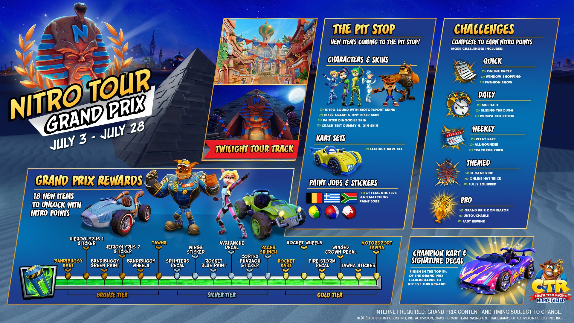 The Nitro Tour Grand Prix Event Is Live Now in Crash Team