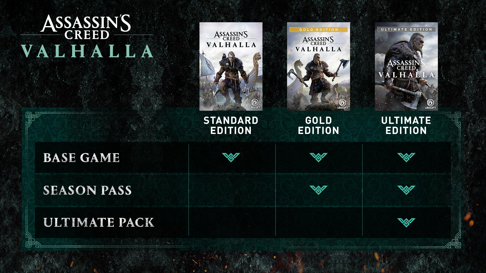 Assassin S Creed Valhalla Pre Order Info And Retail Editions