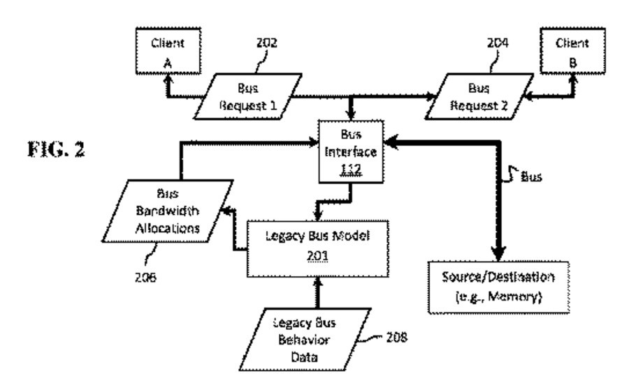 Sony's latest proposed patent for backwards compatibility