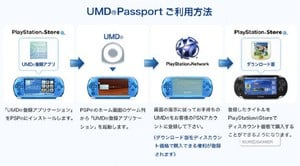 If you're confused, this is how the UMD Passport process is set to work.