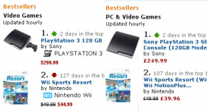 The Slim Is Sold Out On Amazon USA After A Week Or So Topping The Charts.