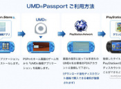 Sony Releases Initial List Of UMD Passport Supported Software