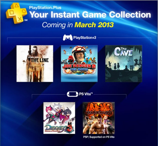 PlayStation Plus Content for March