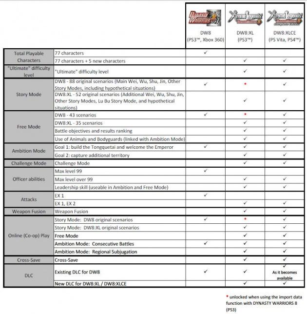 Dw8 Content Sheet