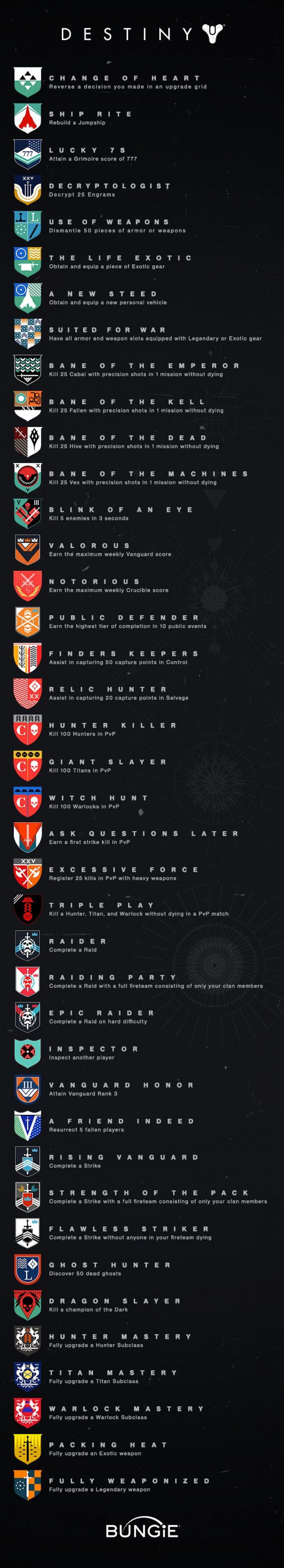 Destiny Trophies Achievements