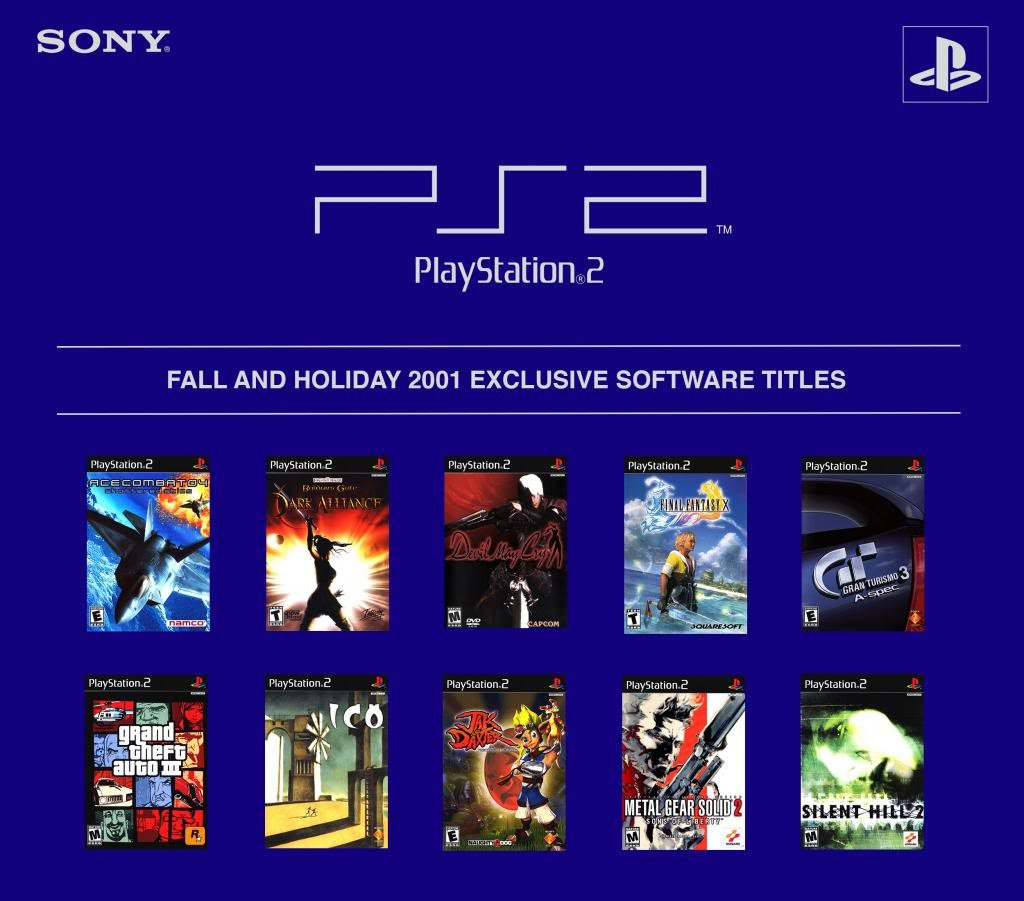how to play ps2 games on my ps4