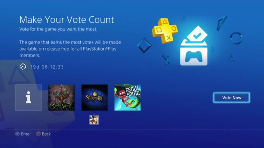 PlayStation Pus PS4 PlayStation 1