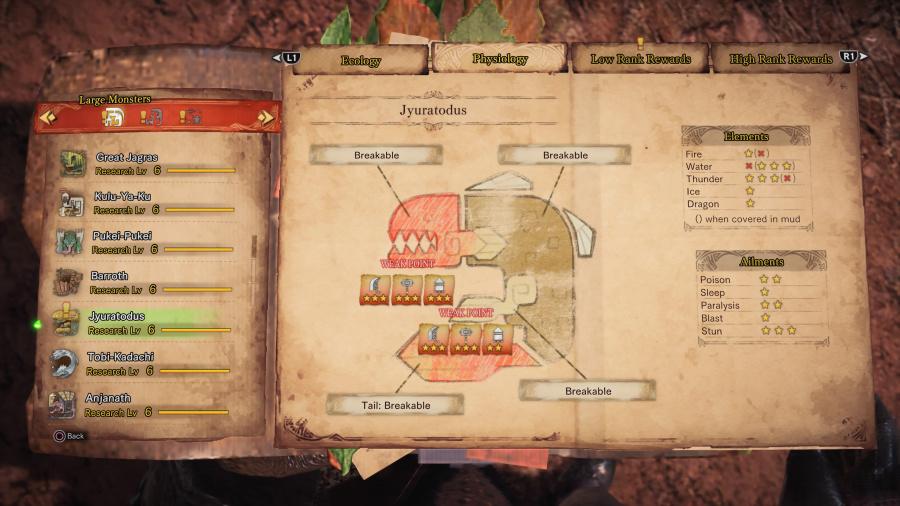 Monster Hunter World Jyuratodus Guide 1