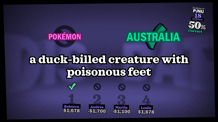 The Jackbox Party Pack 5 Review - Screenshot 1 of 4